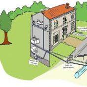 Un système d'égout privé et un système d'égout public
