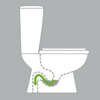 Comment choisir les dimensions d'un WC ?
