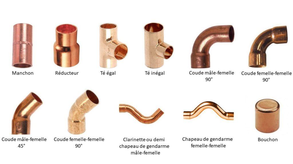 Tout savoir sur le tuyau en cuivre