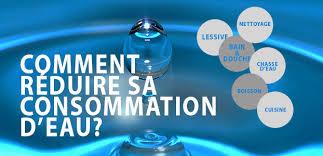 Guide plomberie - Réduire sa consommation d'eau